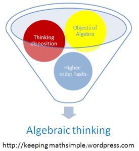 Big ideas in algebra